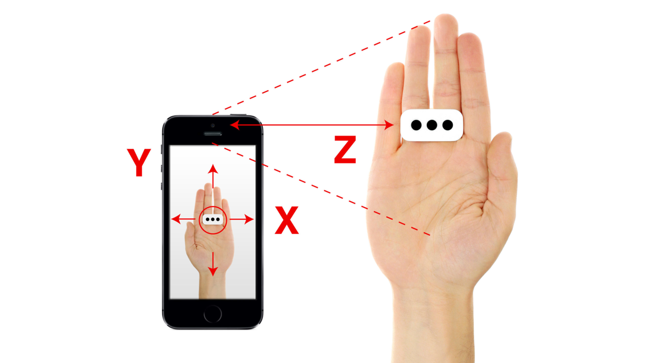 iRing: Motion Controller for iPhone and iPad Music Apps
