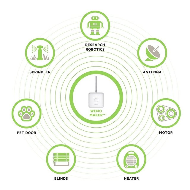WeMo Maker works with IFTTT a service that lets you create powerful connections with one simple statement: IF this then that.