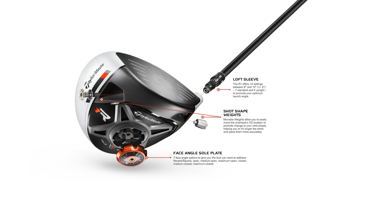 Taylormade R1 Adjustable Driver