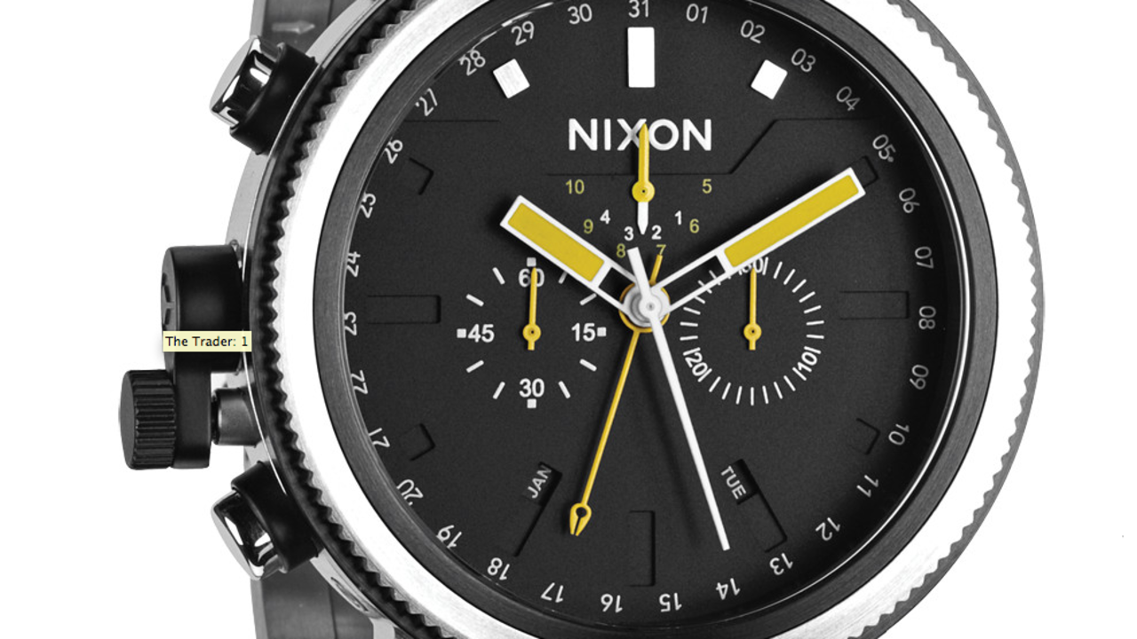 Nixon The Trader Watch